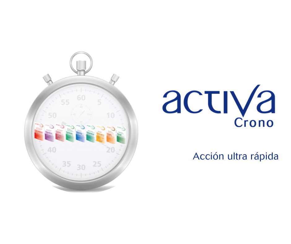 Activa Chrono