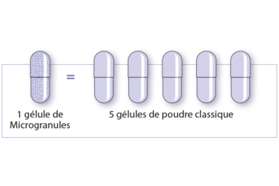 posologie-microgranule-laboratoires-activa