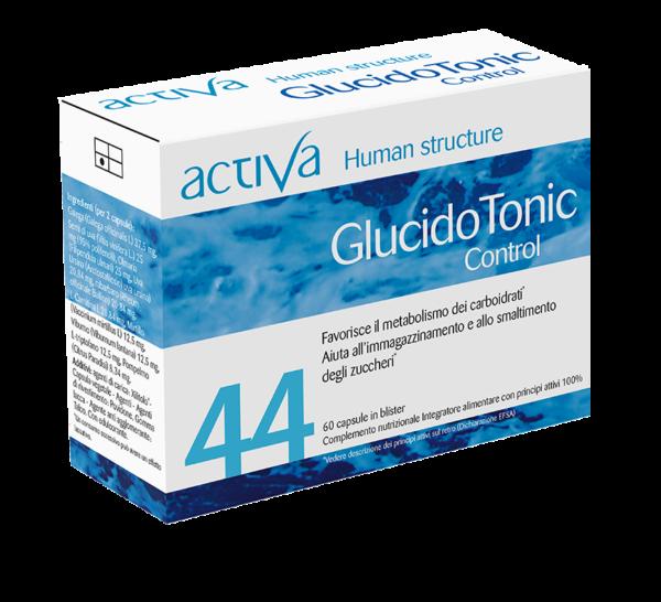 Human Structure Gludicotonic